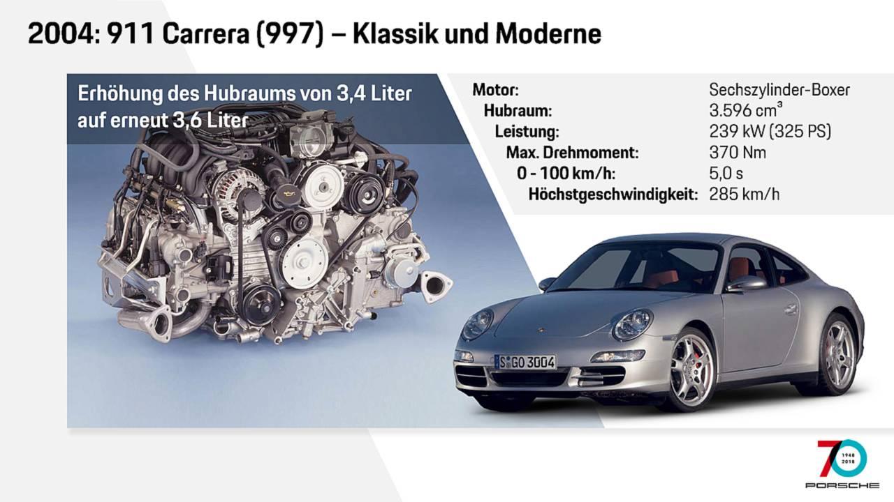 Motor 997