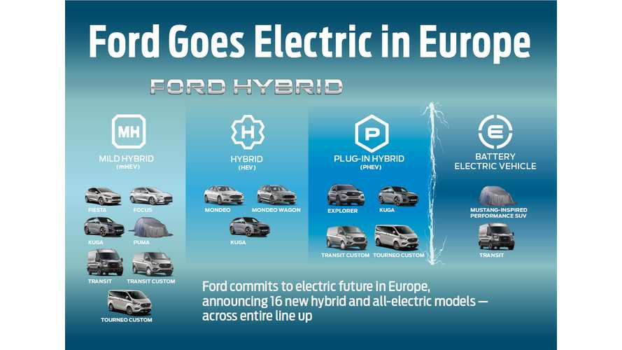 Ford Goes Electric In Europe - Bold Electrification Plans Announced