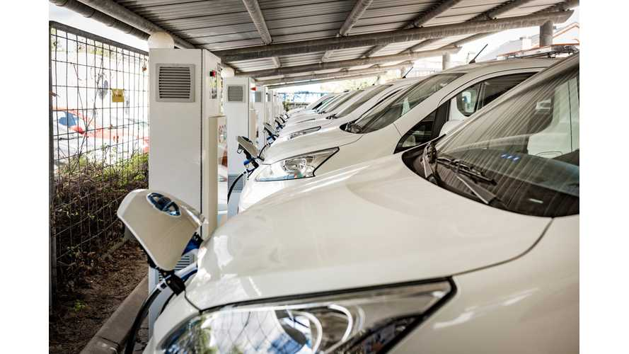Nissan And Enel Launches World's First Commercial V2G Hub In Denmark