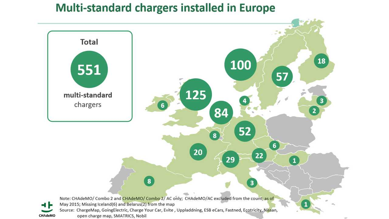 Multi-standard chargers installed in Europe