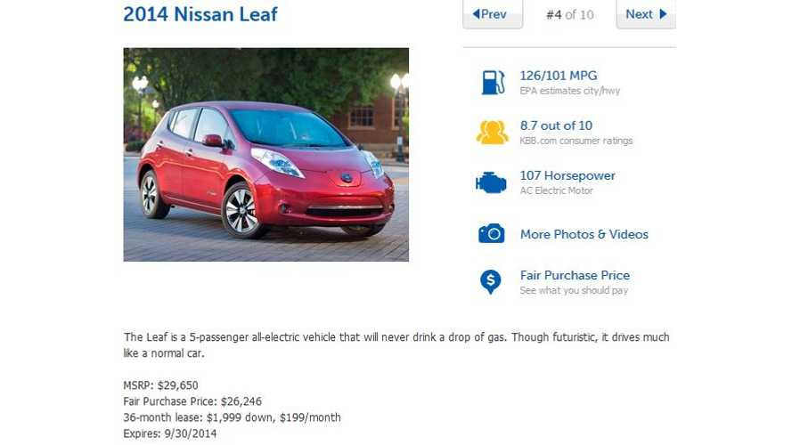 2014 Nissan LEAF Listed Among KBB's 10 Best Car Deals For September