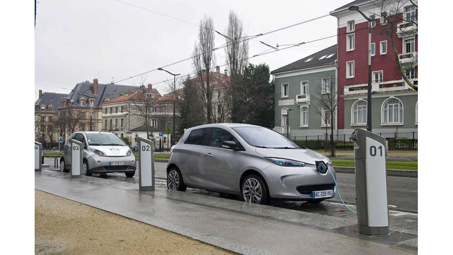 Renault EVs - France Versus Rest Of The World