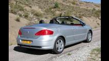 Peugeot 307 CC Filou 110