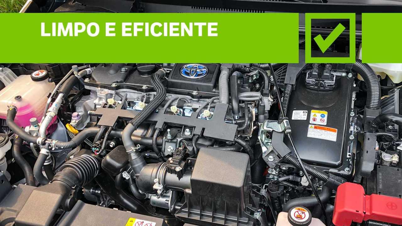 Toyota Corolla Hybrid - Prós e Contras
