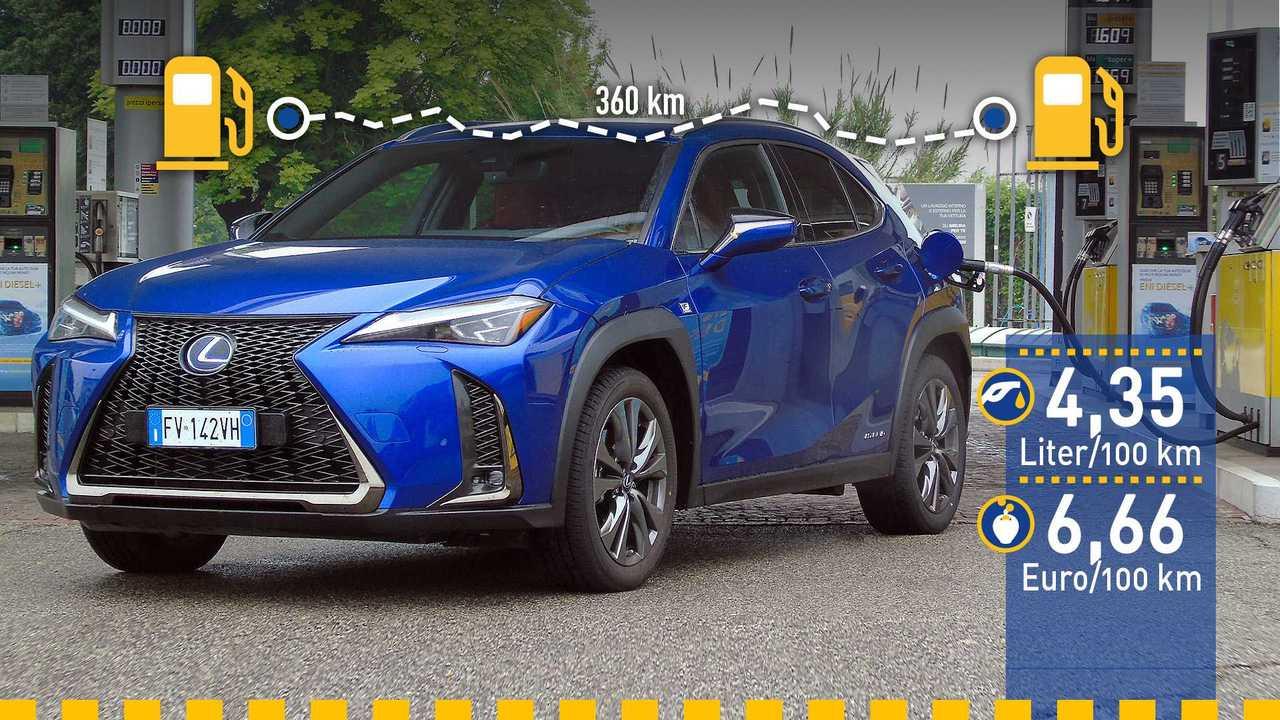 Lexus UX Hybrid im Verbrauchstest