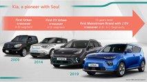 Presenting The New Kia Soul EV: Slideshow Plus Gallery