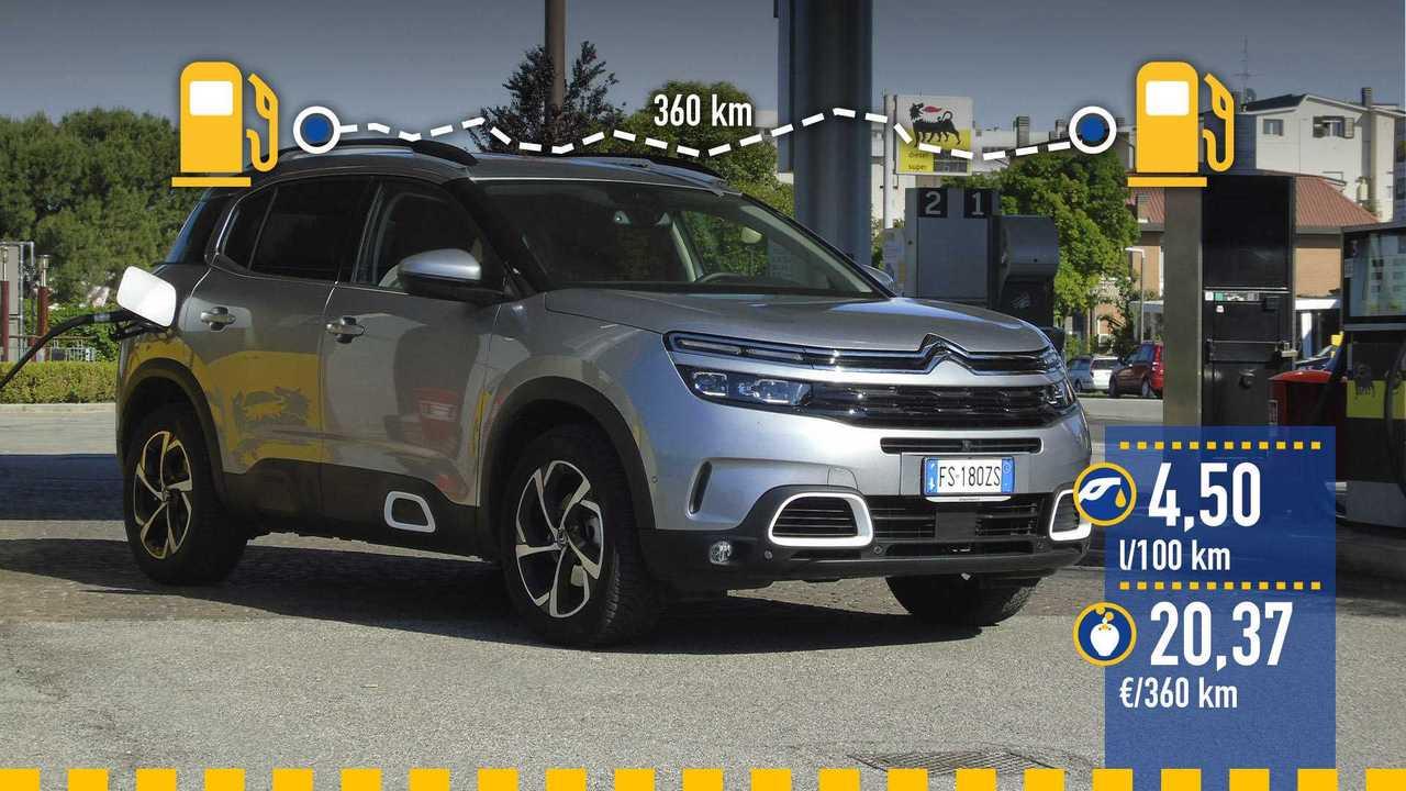 Citroën C5 Aircross 2019, prueba de consumo