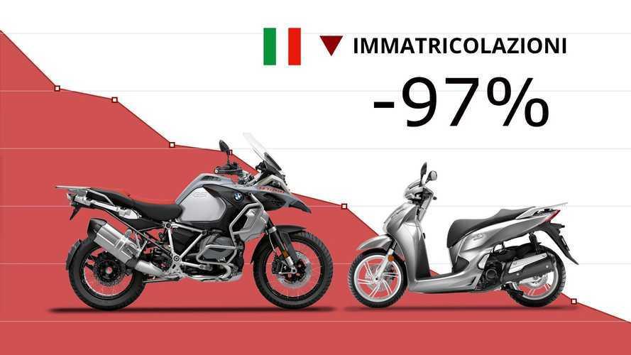 Mercato moto e scooter: aprile da incubo, -97%