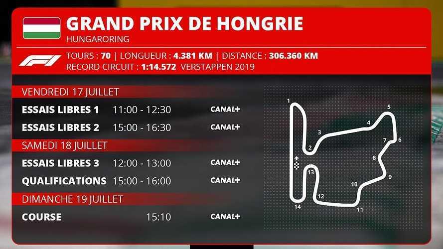 GP de Hongrie F1 - Programme TV et guide d'avant-course
