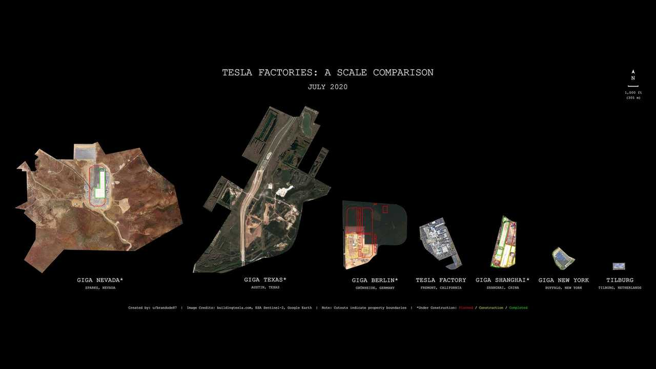 Giga Austin Is Massive: See How It Compares To Other Tesla Plants