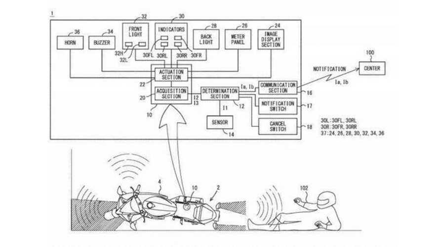 Yamaha brevetta la chiamata d'emergenza automatica
