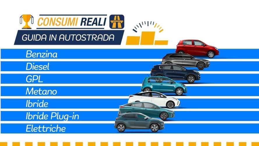 Consumi reali in autostrada. la classifica delle auto che consumano meno