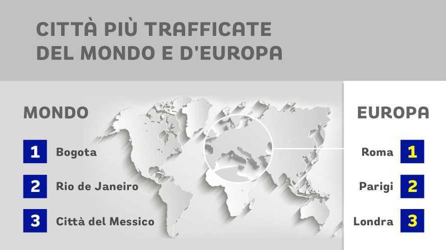 Roma città più trafficata d'Italia e d'Europa, Bogota prima al mondo