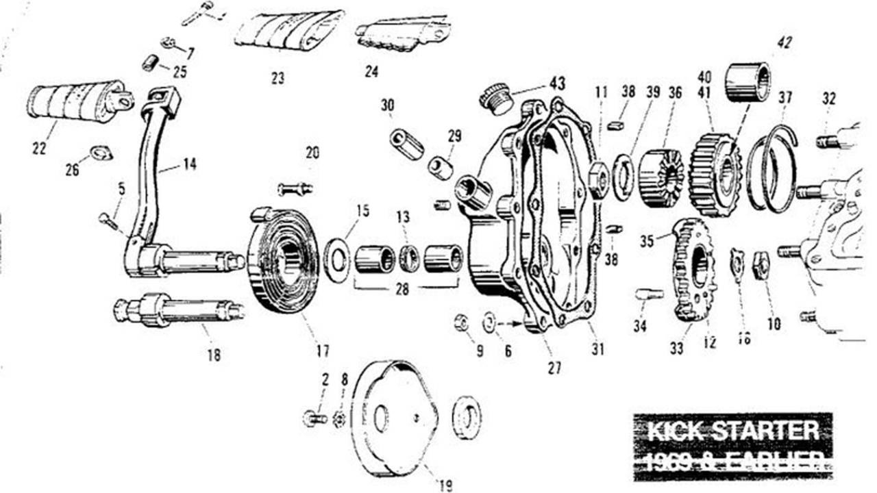 WRG-5324] Shovelhead Kick Start Wiring Diagram on