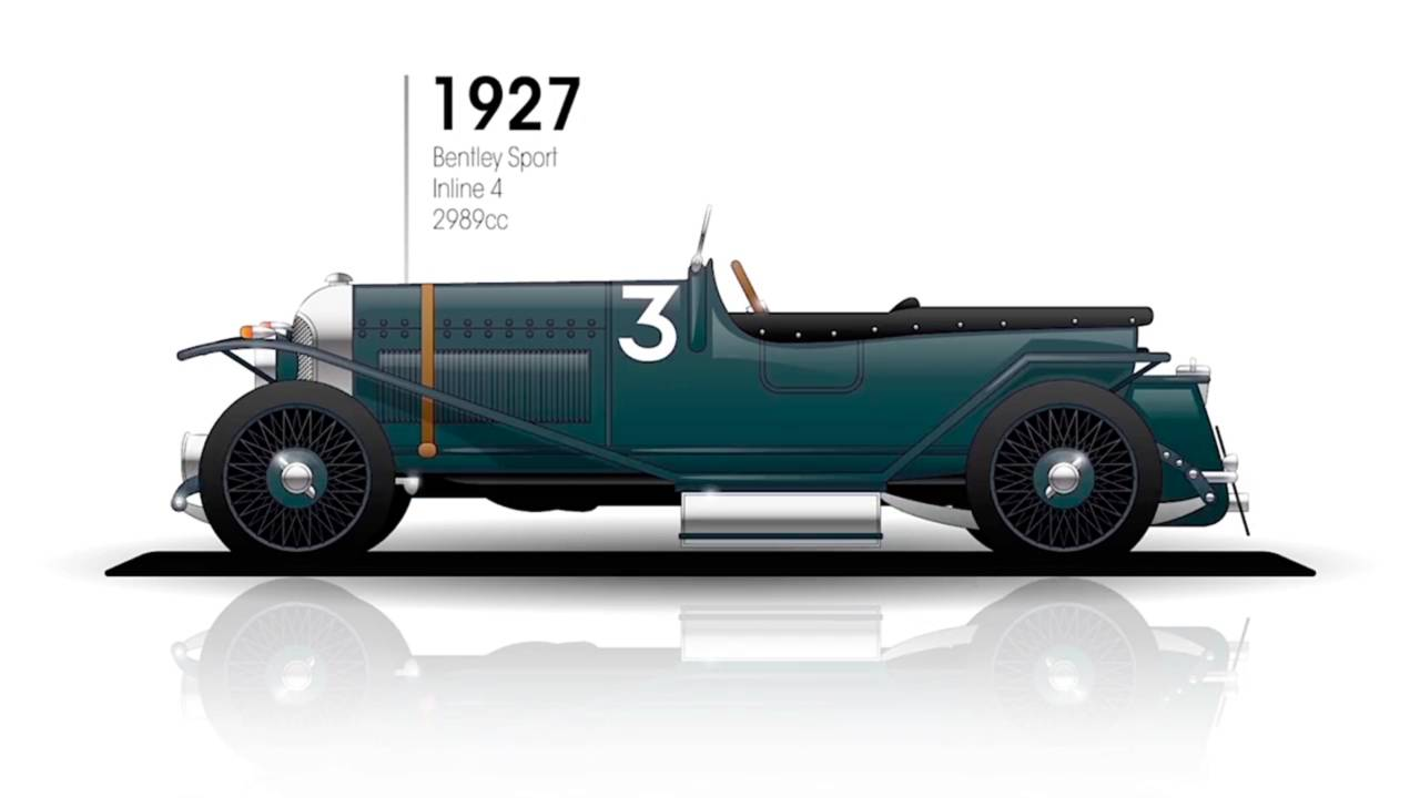 1927: Bentley 3 Litre Super Sport
