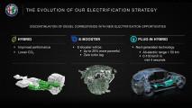 Elektrisiert, bärenstark: 8C und GTV kehren zurück
