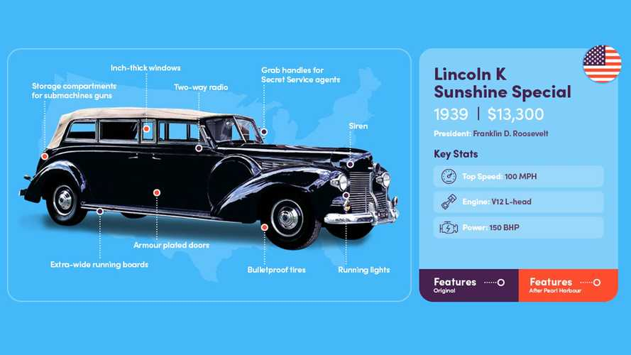 US Presidential Limos Over The Years
