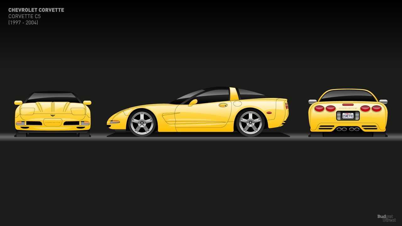 Chevrolet Corvette C5 (1997 - 2004)