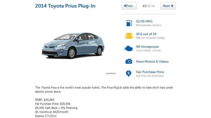 Ford C-Max Energi And Toyota Prius Plug-In Hybrid Listed Among Top 10 Deals Of The Month