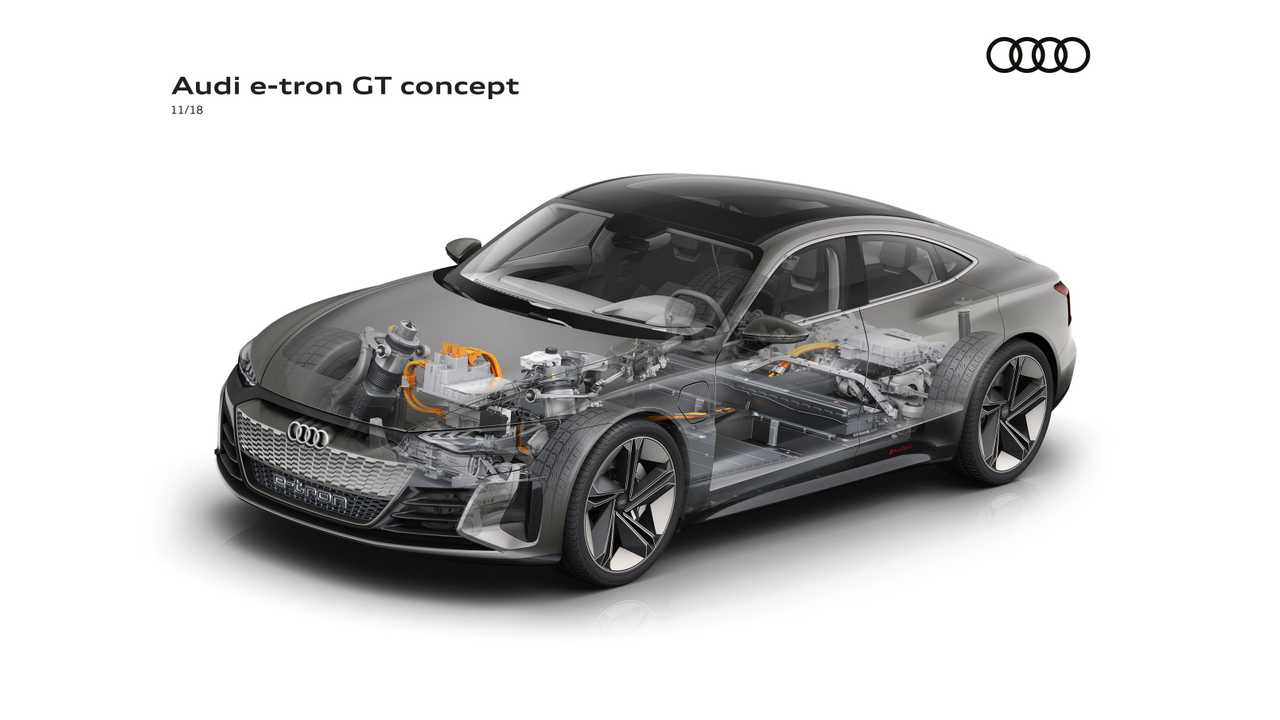 Cutaway Of Audi e-tron GT + Comparison With Porsche Taycan