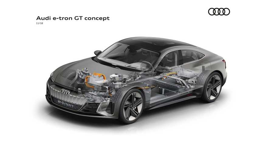 Cutaway Of Audi e-tron GT + Comparison With Porsche Taycan