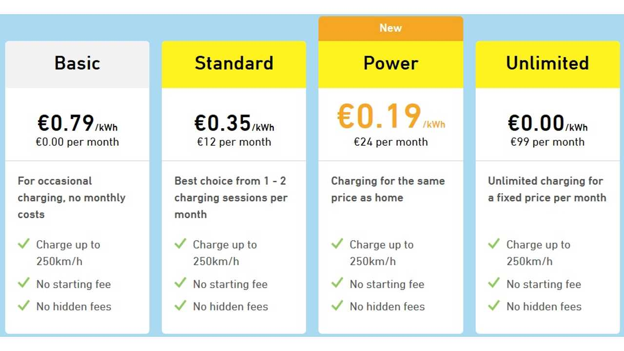 Fastned: Choose your price plan