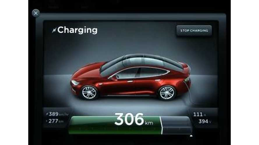 Sped Up Video Of Tesla Model S Getting Supercharged