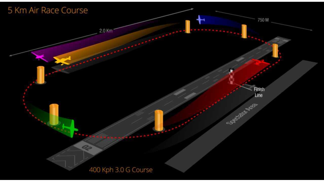 Air Race E: 250 MPH Electric Airplane Racing Nears Reality