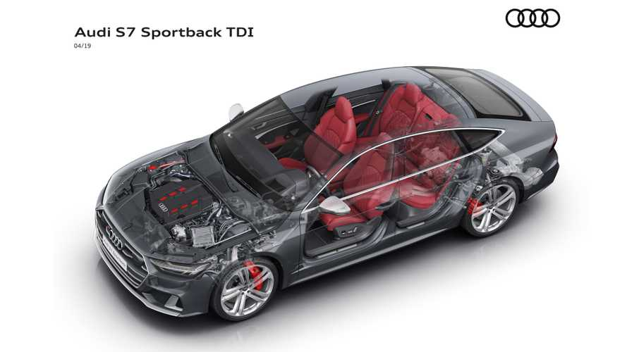 Audi S7 Sportback TDI 2019