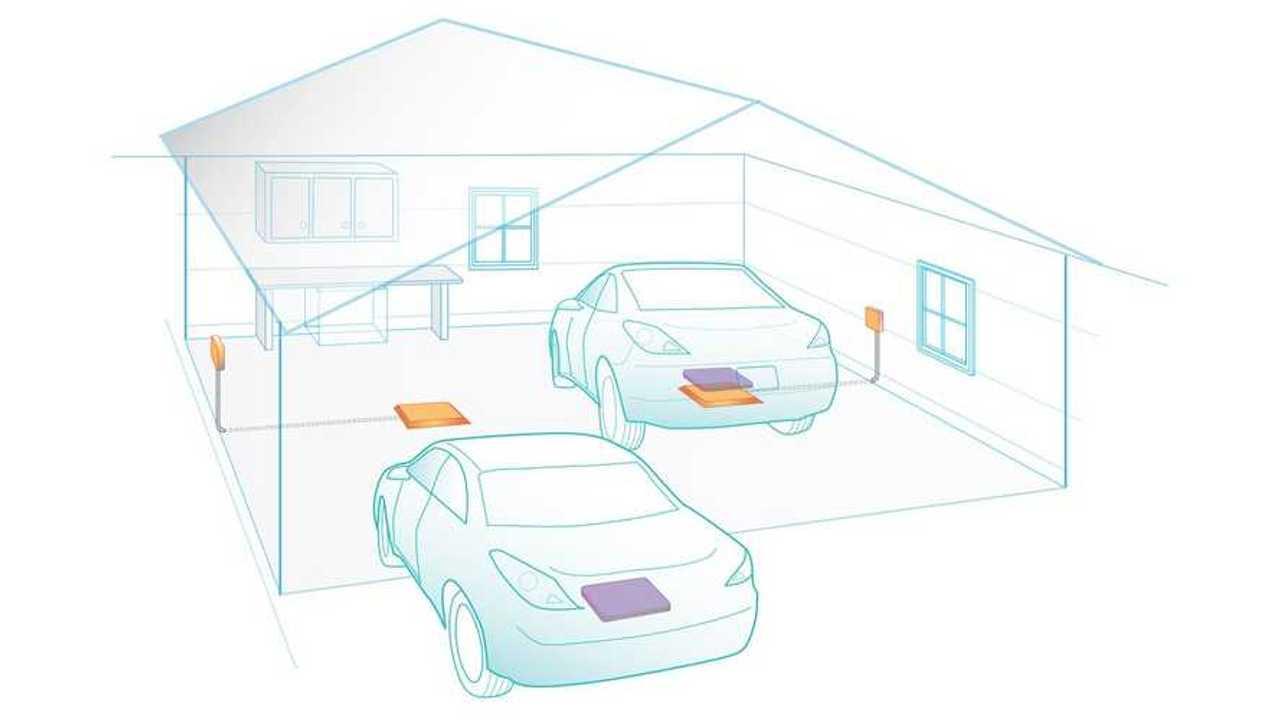 Toyota Licenses WiTricity Patent Portfolio for Wireless Power