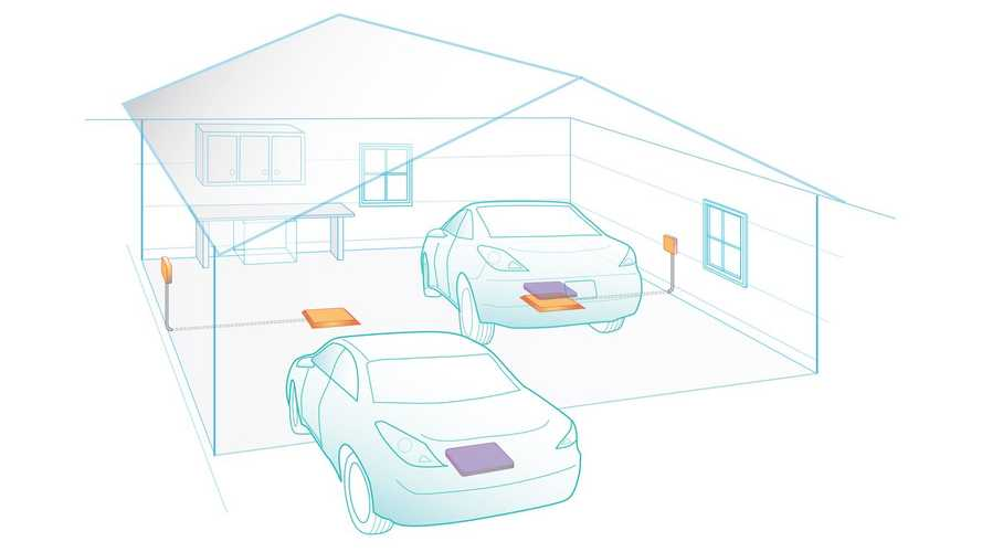 Toyota Licenses WiTricity Patent Portfolio for Wireless Power