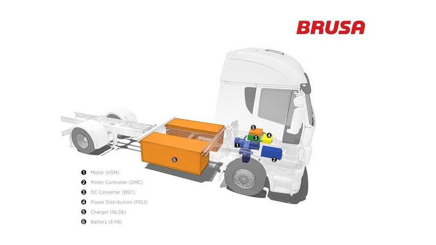 Brusa Introduces 750-Volt Versions of Electric Drive Components