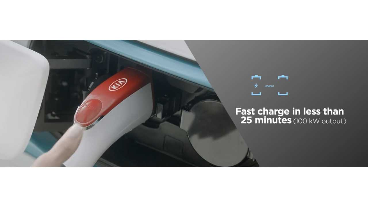 Fast Charge In Less Then 25 minutes @ 100 kW