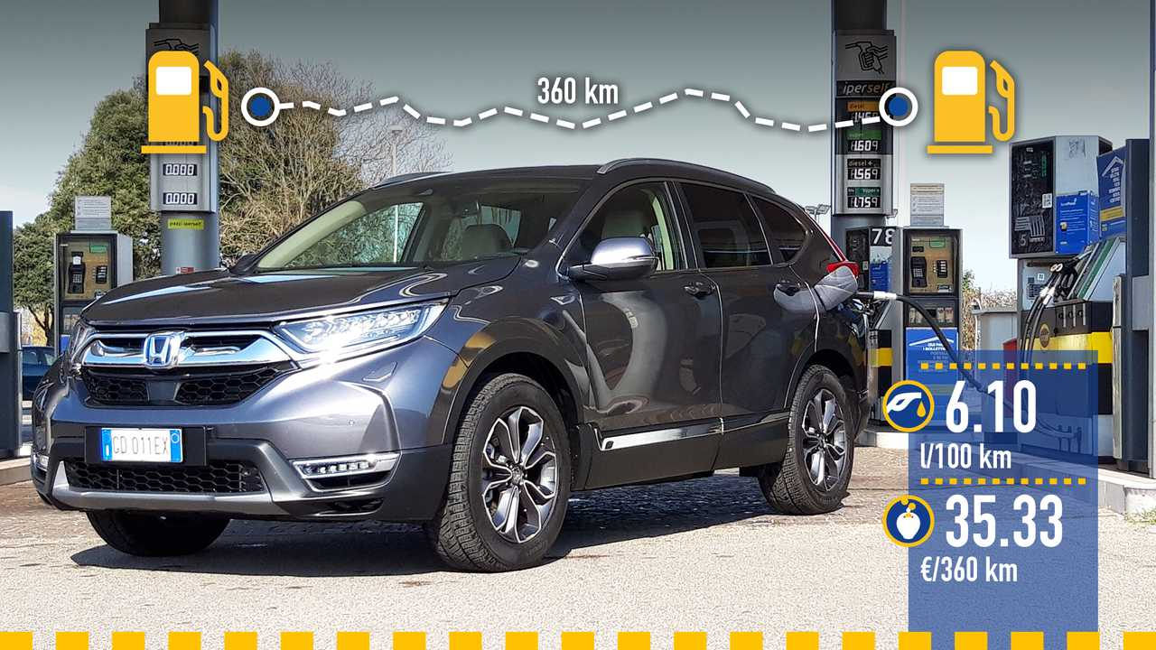 Honda CR-V Hybrid (2021), la prova consumi