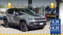 Tatsächlicher Verbrauch: Jeep Compass 4xe Facelift im Test