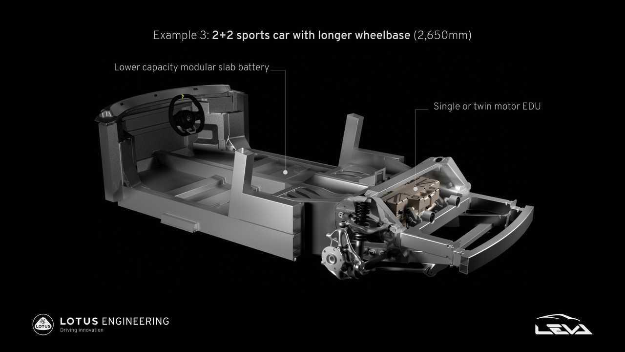 Lotus elektrikli spor araç platformu.