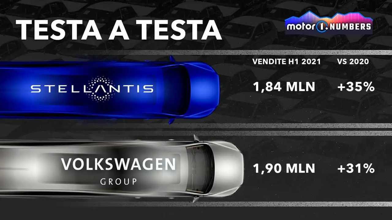 Stellantis VW M1 Numbers