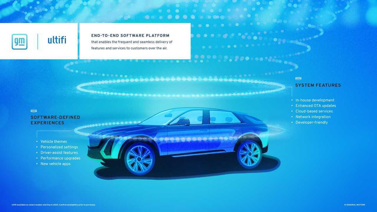 General Motors Introduces Ultifi Software Platform