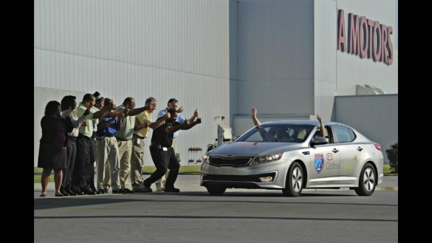 Kia Optima Hybrid alcança recorde mundial de economia de combustível e entra para o Guiness