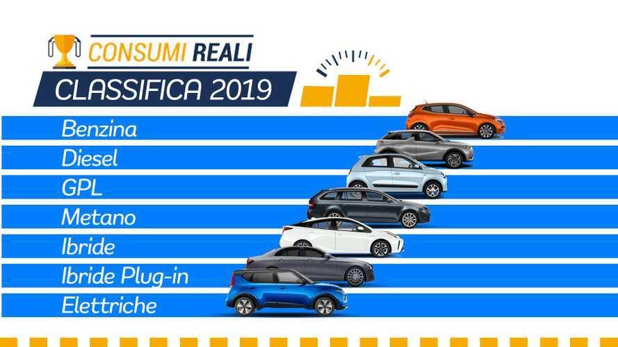 Prova consumi reali 2019, le auto più efficienti dell'anno