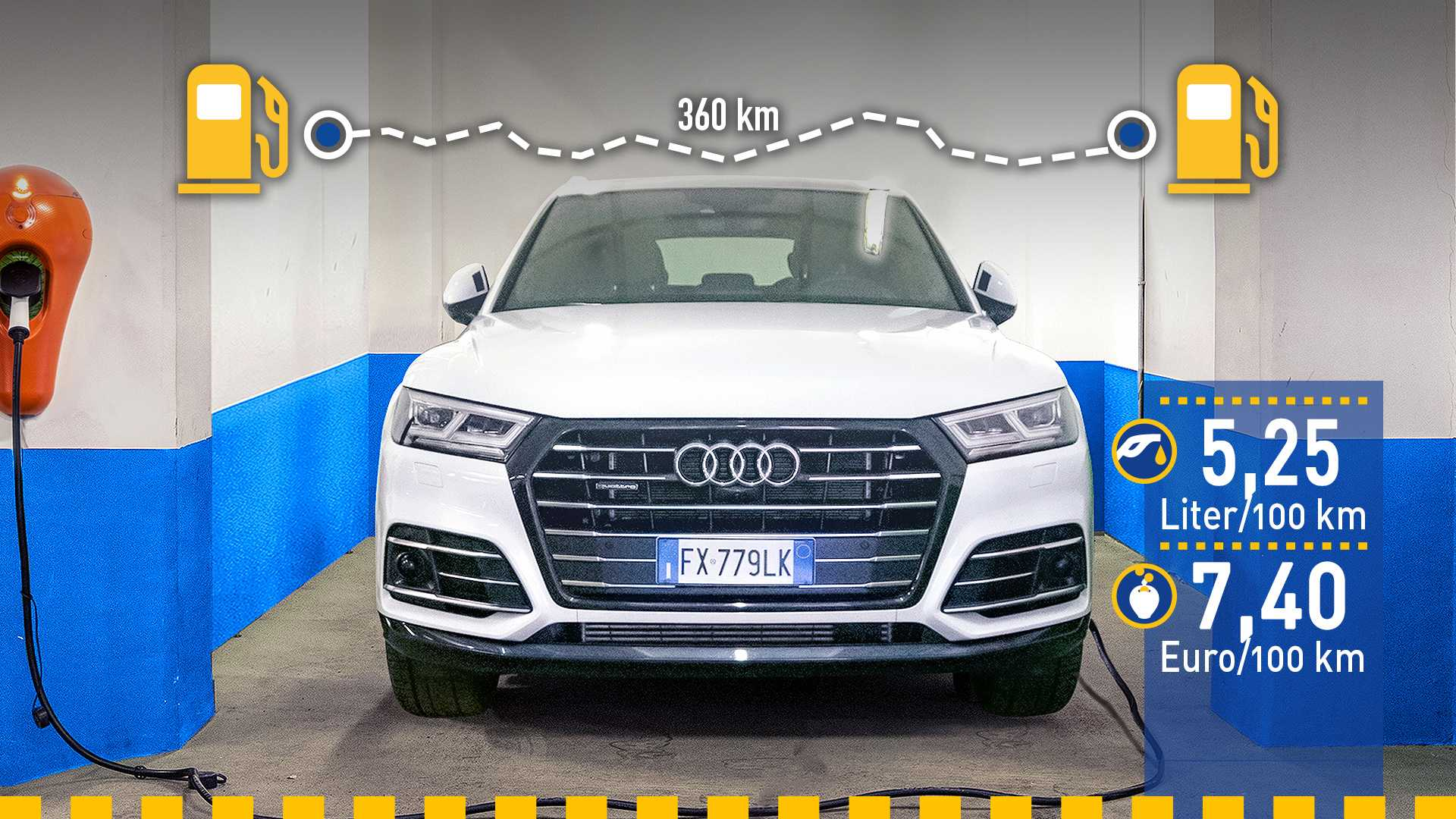 Tatsächlicher Verbrauch: Audi Q5 55 TFSI e quattro im Test
