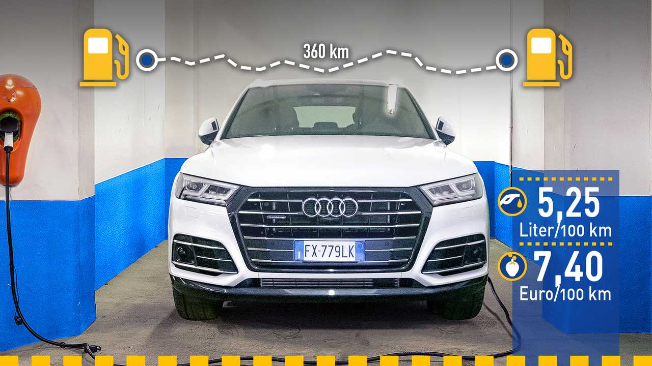 Audi Q5 55 TFSI e quattro (2020) im Verbrauchstest