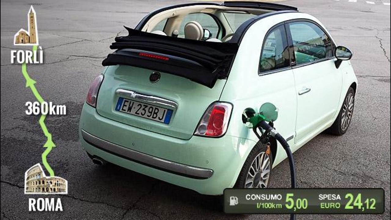 [Copertina] - Fiat 500C TwinAir, la prova dei consumi reali