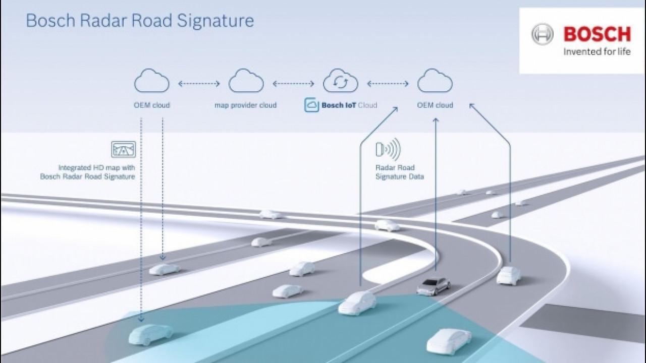 [Copertina] - Bosch e TomTom, ecco la mappa radar per la guida autonoma