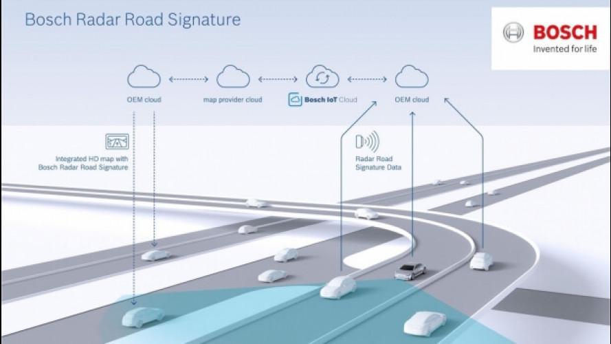 Bosch e TomTom, ecco la mappa radar per la guida autonoma