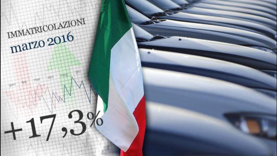 Mercato auto, la crescita in Italia prosegue