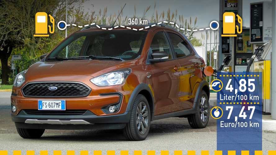 Tatsächlicher Verbrauch: Ford Ka+ Active im Test