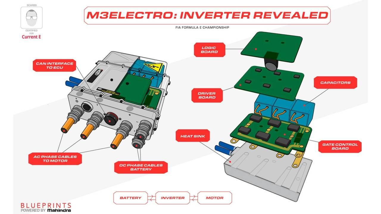 Mahindra-Racing-Formula-E-M3Electro-inverter-Current-E