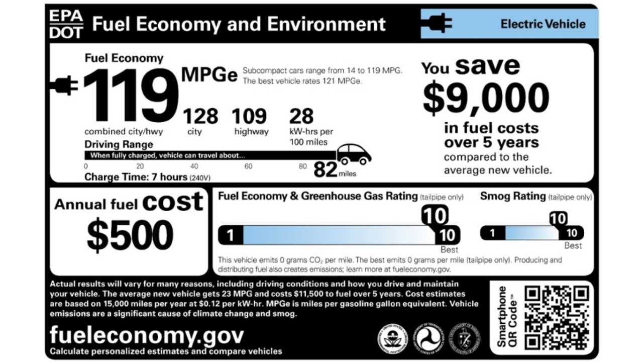 Official Window Sticker for 2014 Chevy Spark EV