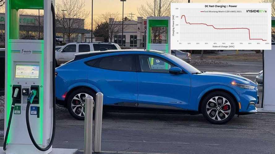 Ford Mustang Mach-E: Analyse der Ladekurve beim Schnellladen